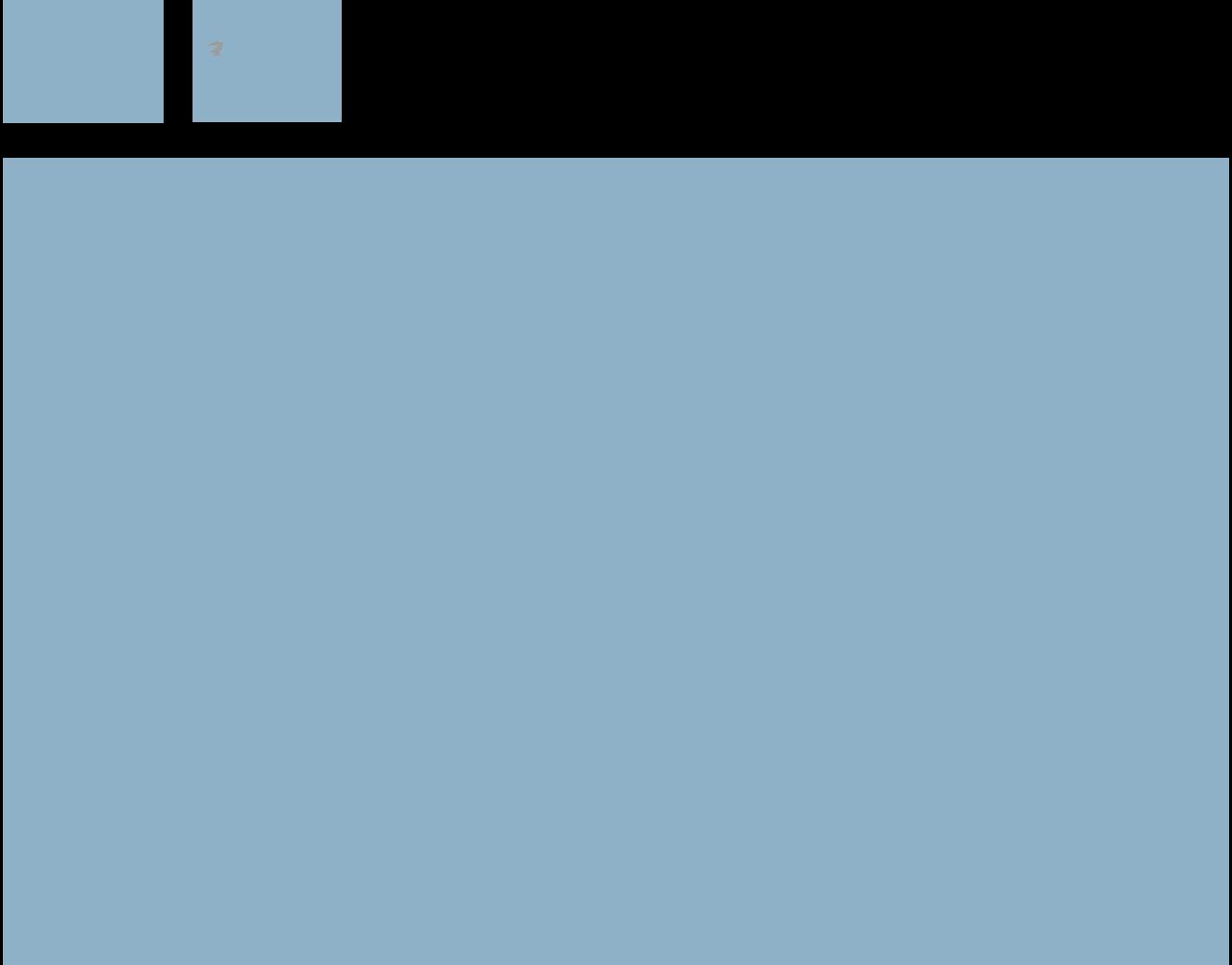 Ministère éducation